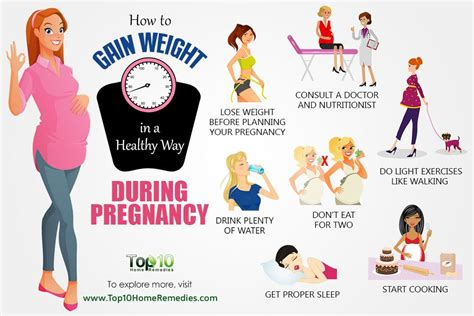 Pregnancy Weight Gain - Weight Gain During Pregnancy.