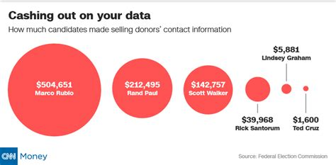 [click]private Cash Sites - Selling Your Personal Data.
