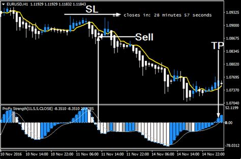 [click]profx Forex Trading System - Trend Following System.