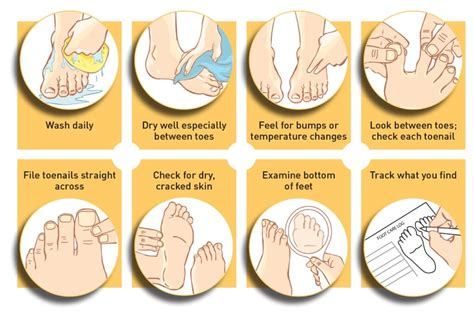 Proper Diabetes Foot And Toenail Care And Checking For Problems.