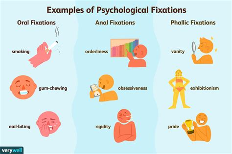 Psychological Fixations And How They Develop - Verywell Mind.