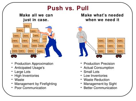 [pdf] Push And Pull Production Systems.