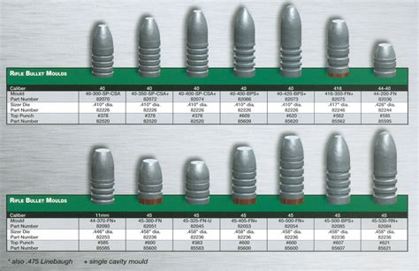 Rcbs Cast Bullet Moulds - 2013 - Huntingtons Com.