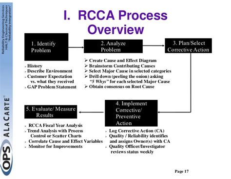 [pdf] Root Cause Corrective Actioncorrective Action Rcca .