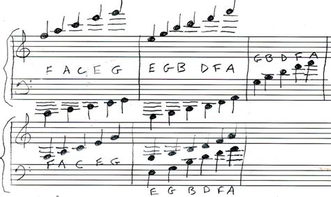 @ Read Music Notes Easily - For Adults - Video Dailymotion.