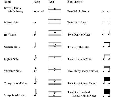 [pdf] Reading Music Common Notation - University Of Florida.