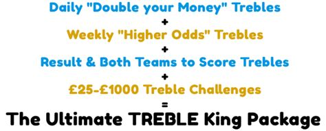 @ Resonable Priced The Treble King - Smashing Trebles Daily .