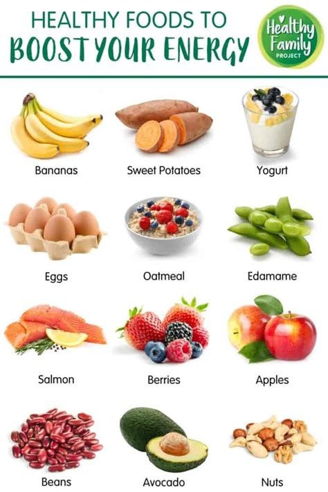 Reviews Eating For Energy The Ultimate Energy Diet - Video.