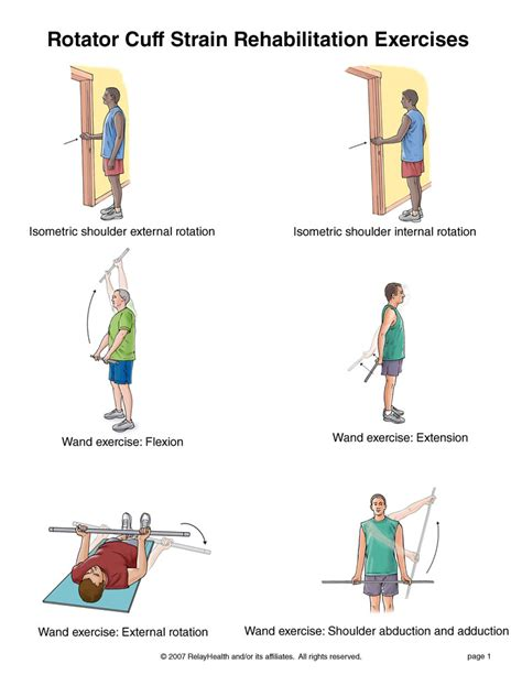 [click]rotator Cuff And Shoulder Rehabilitation Exercises .