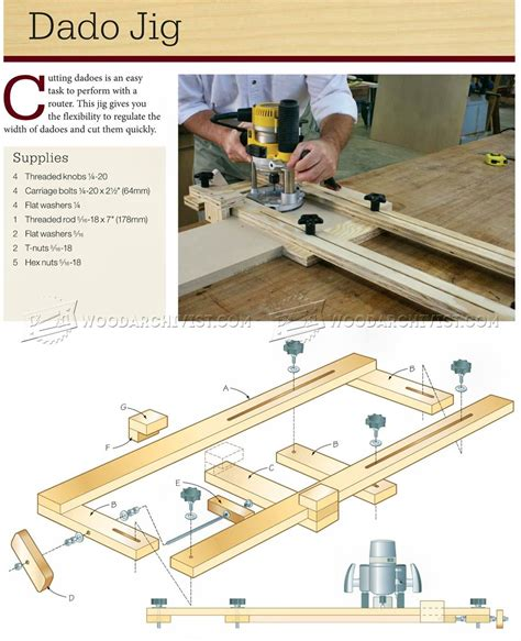 Router Jig Plans Blueprints