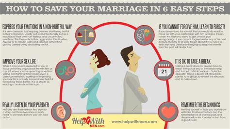Save The Marriage Review - Steps To Save Your Marriage.