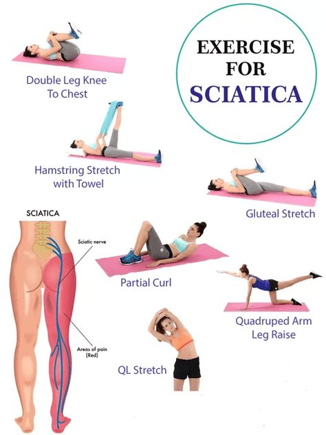 Sciatica Exercises To Ease Pain Prevention.
