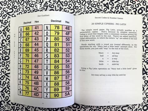 [pdf] Secret Codes  Number Games - Tikalon Press.