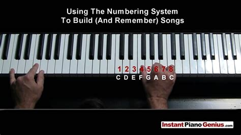 Secret Method Of Instant Piano Chord Finder. - Music Theory Lessons.