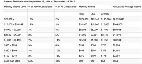 Secret Society Of Millionaires – Scam Busted? [review] – Digital.