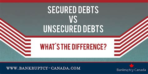 Secured Credit Card After Bankruptcy Canada