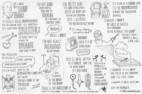 Sketchnoting 101: How To Create Awesome Visual Notes – Ux.