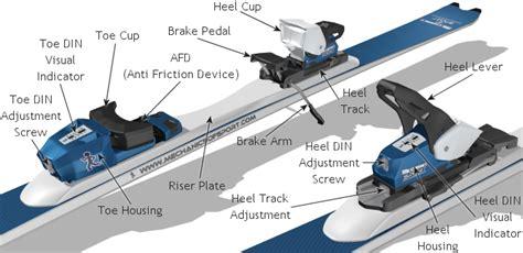 Ski Binding Parts