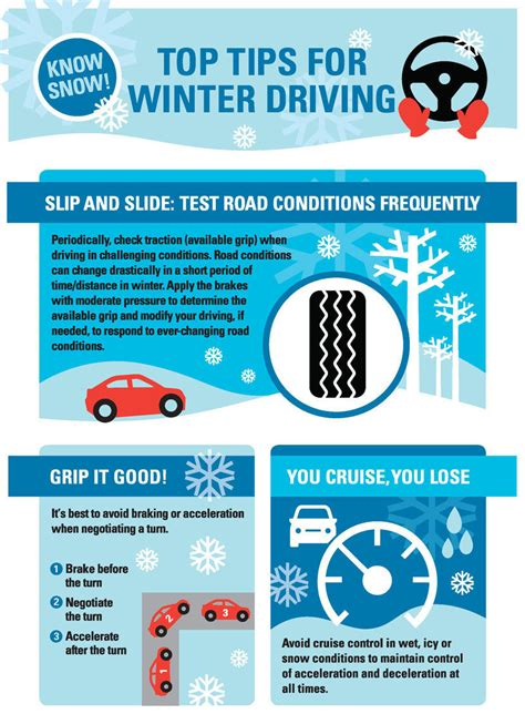 Snow Driving Safety