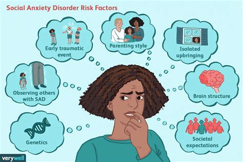 [pdf] Social Anxiety Disorder More Than Just Shyness.