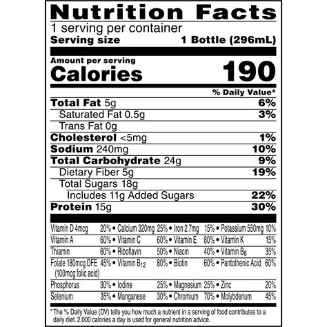 Special K Shakes Nutrition Facts