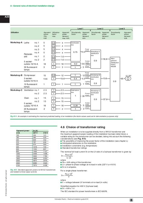 [pdf] Specifications For Electrical Installations 2010.