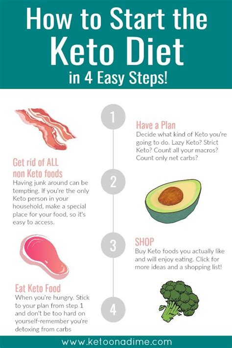 Start Keto The Right Way! - Free Training!.