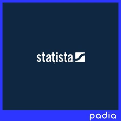 @ Statista - The Statistics Portal For Market Data Market .