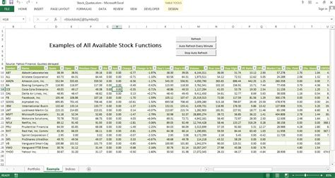 Stock Quotes Excel Template