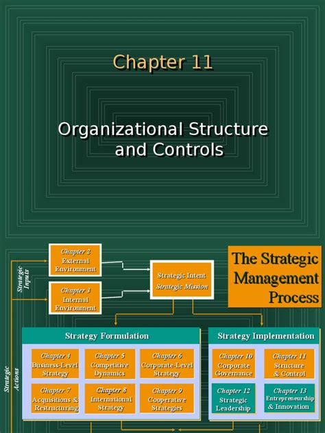 [pdf] Strategic Thinking In Fast Growing Organizations.
