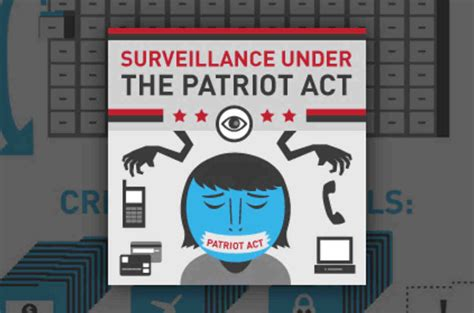Surveillance Patriot Act