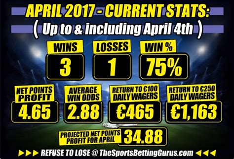 @ Tipping Gurus - Tipping Gurus  All Sports Tipsters .
