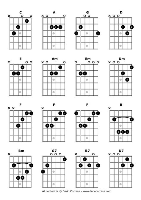 @ The 11 Easy Guitar Chords For Beginners With Charts .