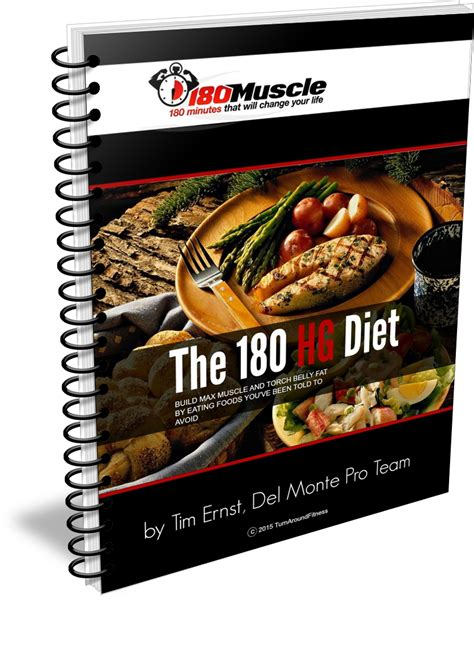 The 180 Muscle Method Diet.