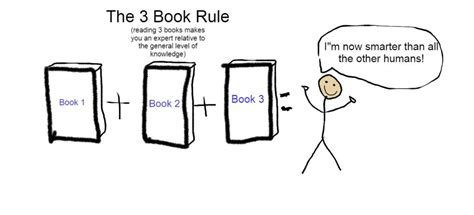 [click]the 3 Book Rule To Become An Expert - Sia Mohajer.