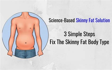 @ The 3-Step Science-Based  Skinny Fat Solution  .