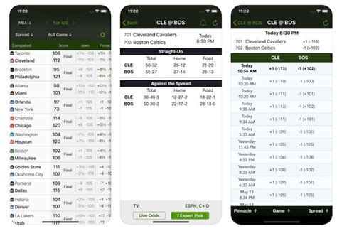 The 6 Best Sports Scores And Odds Apps To Download.
