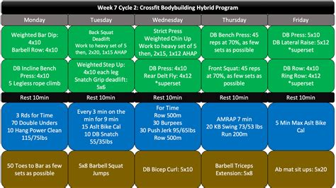 The 8 Week Crossfit Bodybuilding Hybrid Program - Tier Three.