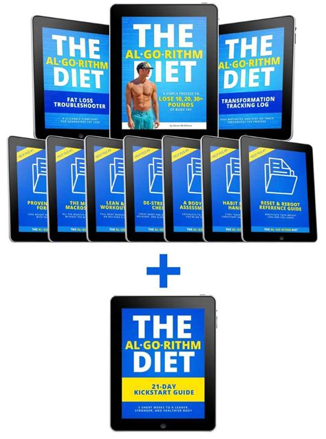 [click]the Algorithm Diet Review - Read Before You Buy.