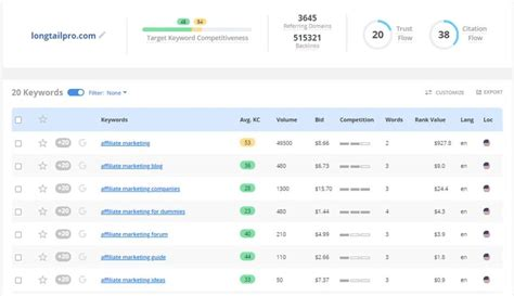 The Best Keyword Research Tool For Long Tail - Longtailpro.