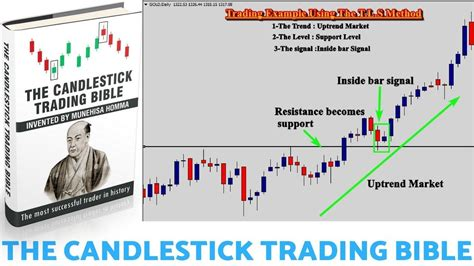 The Candle Stick Trading Bible - Forex Forum.