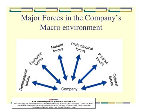 [pdf] The Concept Of The Marketing Mix - Guillaume Nicaise.