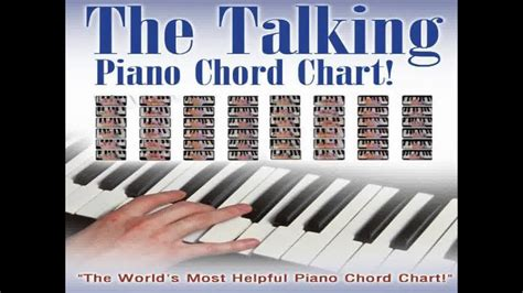 [pdf] The Talking Chord Chart - Wordpress Com.
