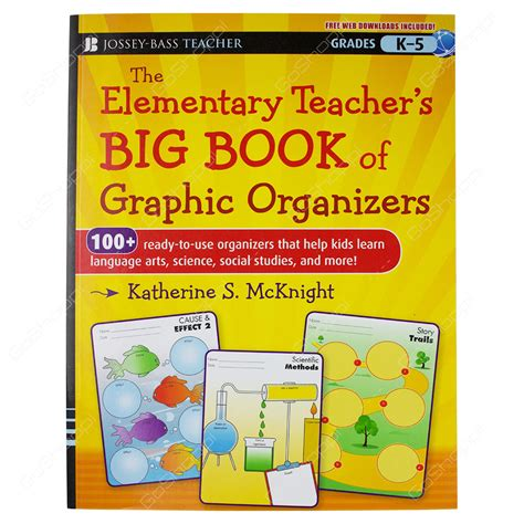[pdf] The Teacher  S Big Book Of Graphic Organizers - Ning.