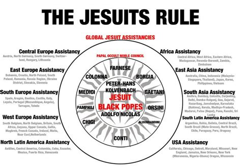 [pdf] The Vatican The Jesuits And The New World Order.