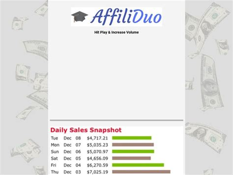 [click]tom Shavit - Affiliduo Com - Astounding Cold Traffic .