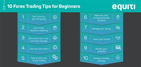 Top 10 Forex Trading Tips For Beginners - Learn To Trade The Market.