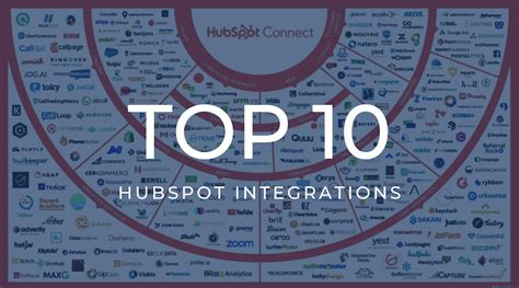 Top 10 Hubspot Integrations To Generate Leads And Close Customers.