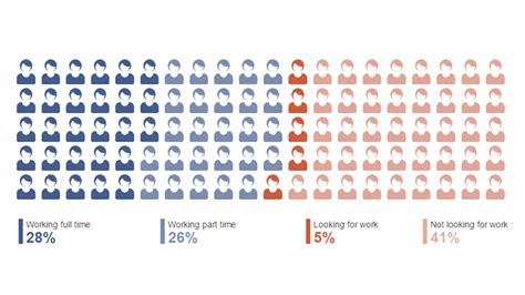 [pdf] Towards A Better Future For Women And Work Voices Of .