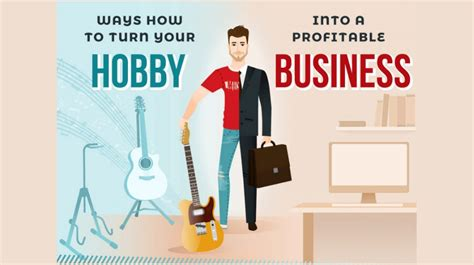 @ Turn Your Hobby Into A Business Course Review.